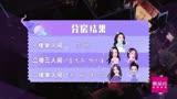 妻子的浪漫旅行3升级版之魏大勋唱《野狼disco》凌潇肃喜欢小S?